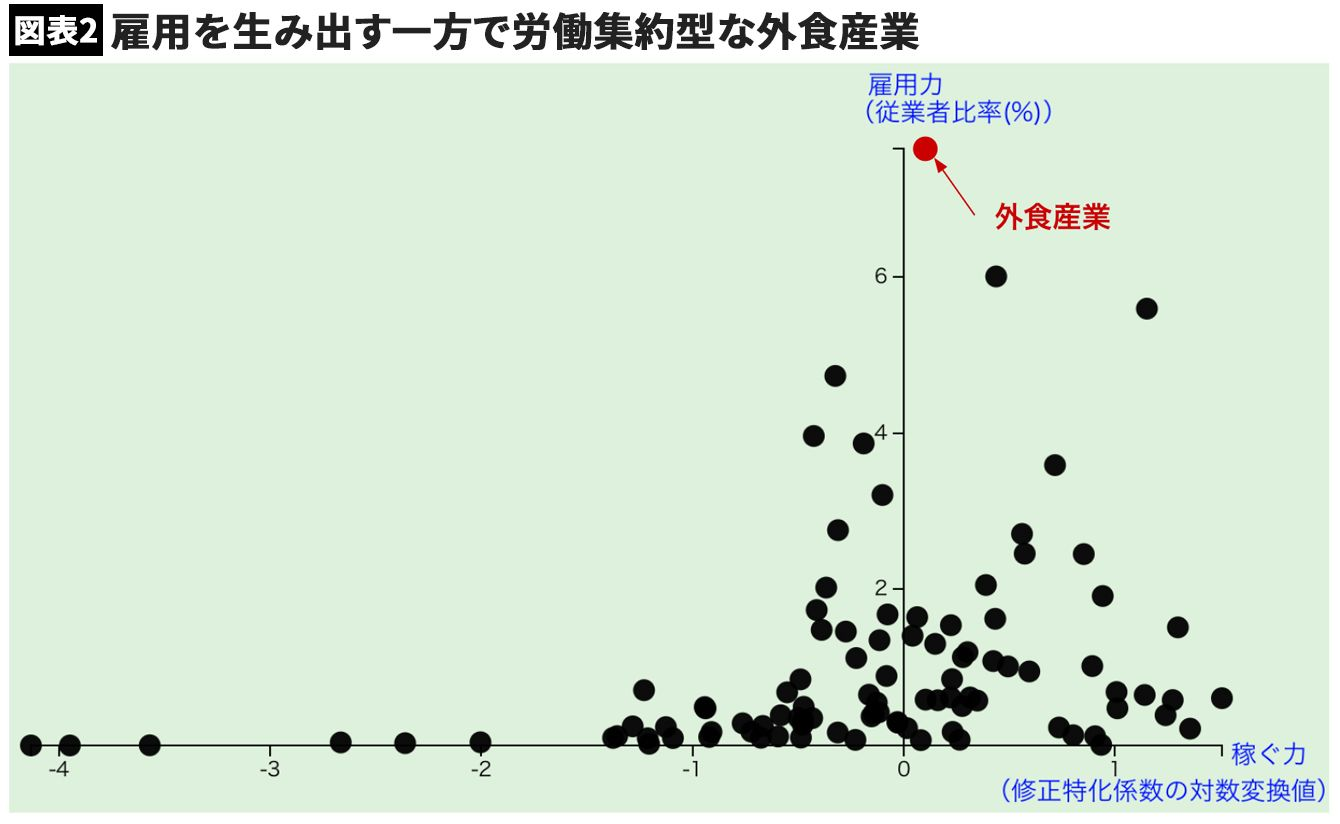 """年2000億円""""無断キャンセル被害""""の深刻 その「うっかり」が店を ..."""