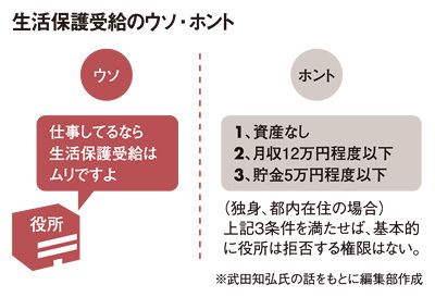 【社会】生活保護費143万円不正受給 容疑で堺の50代夫婦を逮捕 [無断転載禁止]©2ch.net ->画像>5枚