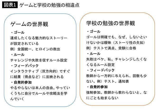 """受験勉強という「クソゲー」を最短攻略する方法style=""""display:"""