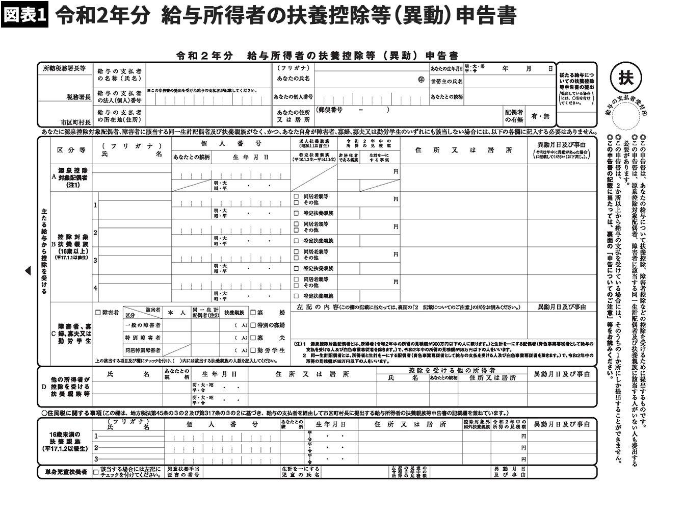 令 和 元 年 分 給与 所得 者 の 配偶 者 控除 等 申告 書 記入 例
