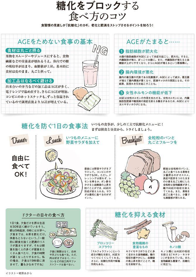 糖化 を 防ぐ 食べ物